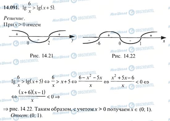 ГДЗ Алгебра 11 клас сторінка 14.091