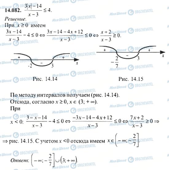 ГДЗ Алгебра 11 клас сторінка 14.082
