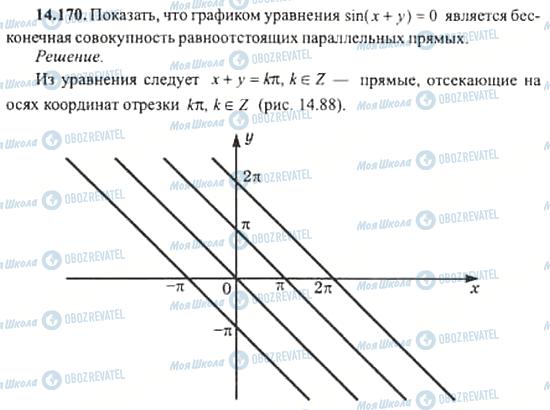 ГДЗ Алгебра 11 клас сторінка 14.170