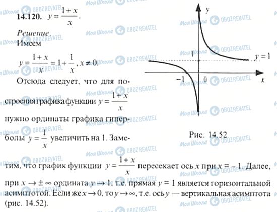 ГДЗ Алгебра 11 класс страница 14.120