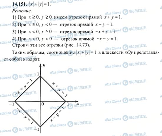 ГДЗ Алгебра 11 клас сторінка 14.151