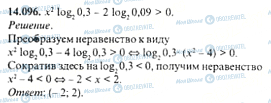 ГДЗ Алгебра 11 клас сторінка 14.096