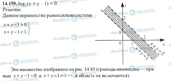 ГДЗ Алгебра 11 класс страница 14.159