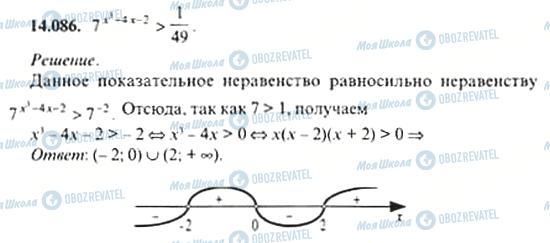 ГДЗ Алгебра 11 клас сторінка 14.086