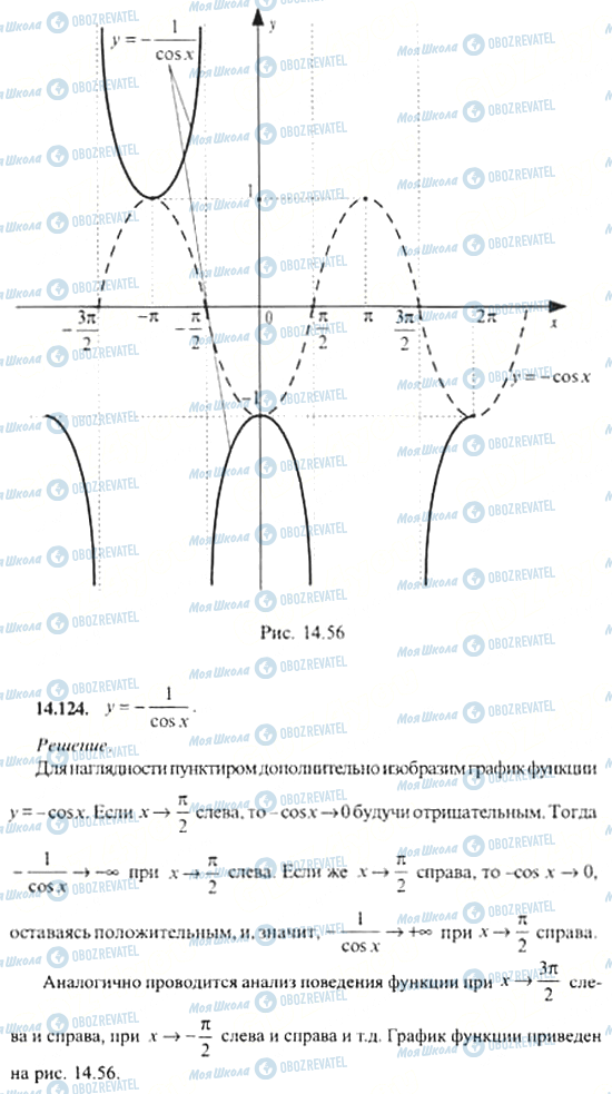 ГДЗ Алгебра 11 клас сторінка 14.124
