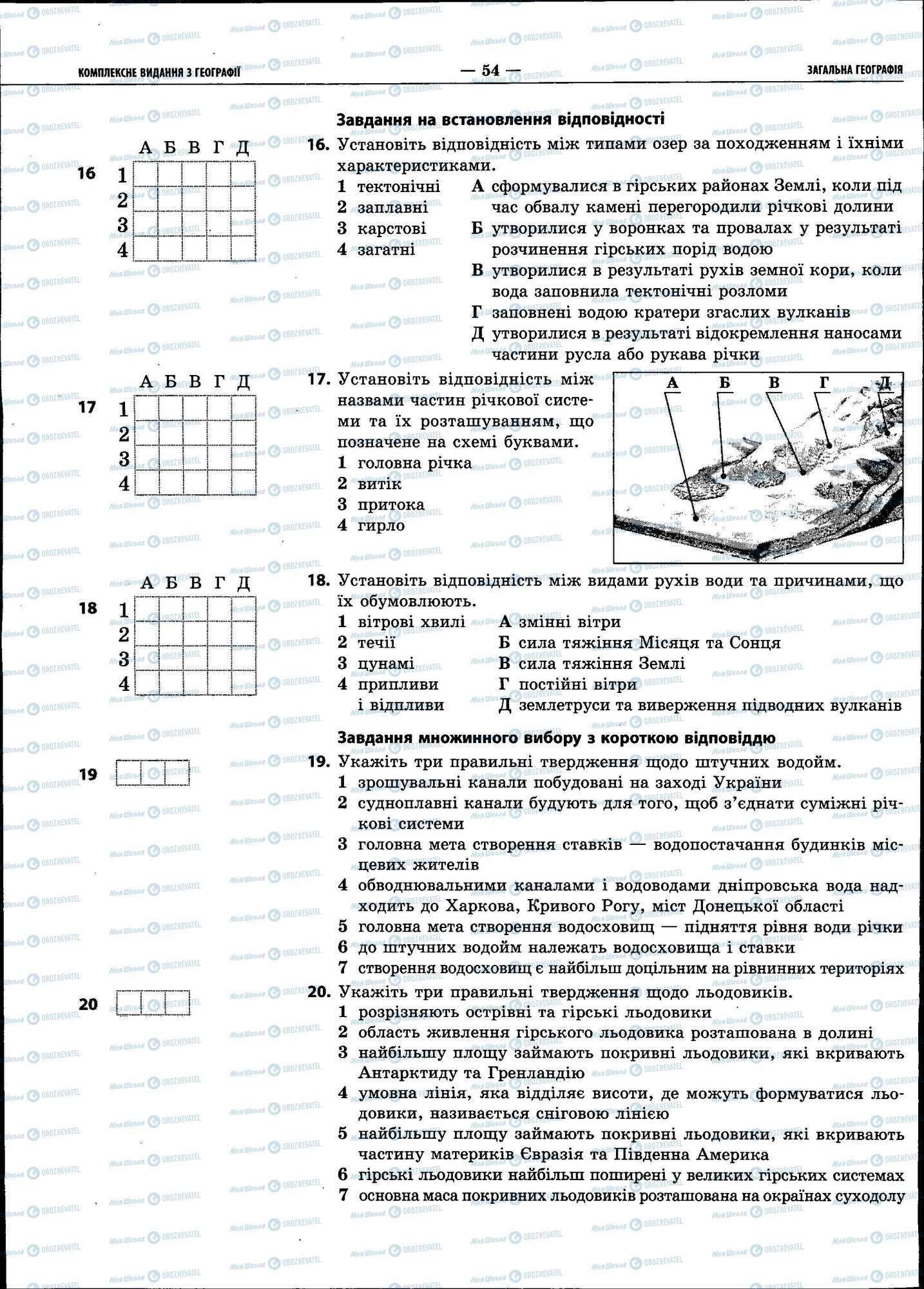ЗНО Географія 11 клас сторінка 054