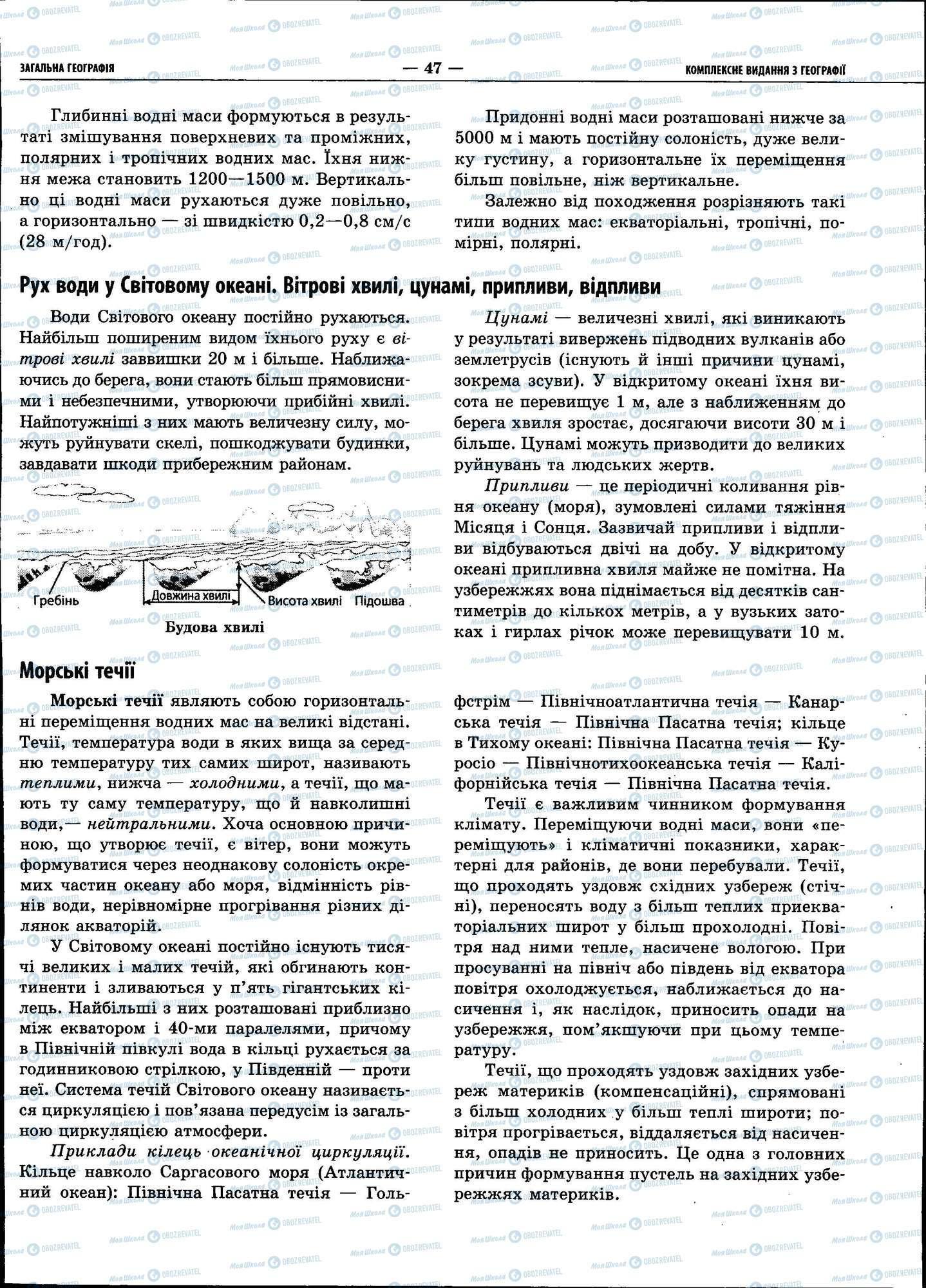ЗНО География 11 класс страница 047