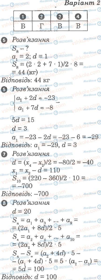 ГДЗ Алгебра 9 класс страница 2