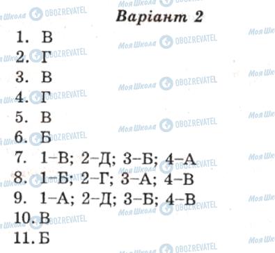 ГДЗ Укр мова 10 класс страница кр4