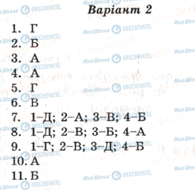 ГДЗ Укр мова 10 класс страница кр1