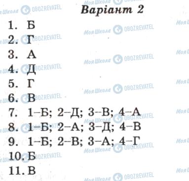 ГДЗ Українська мова 10 клас сторінка кр3