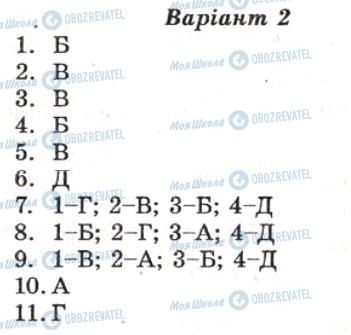 ГДЗ Українська мова 10 клас сторінка кр2