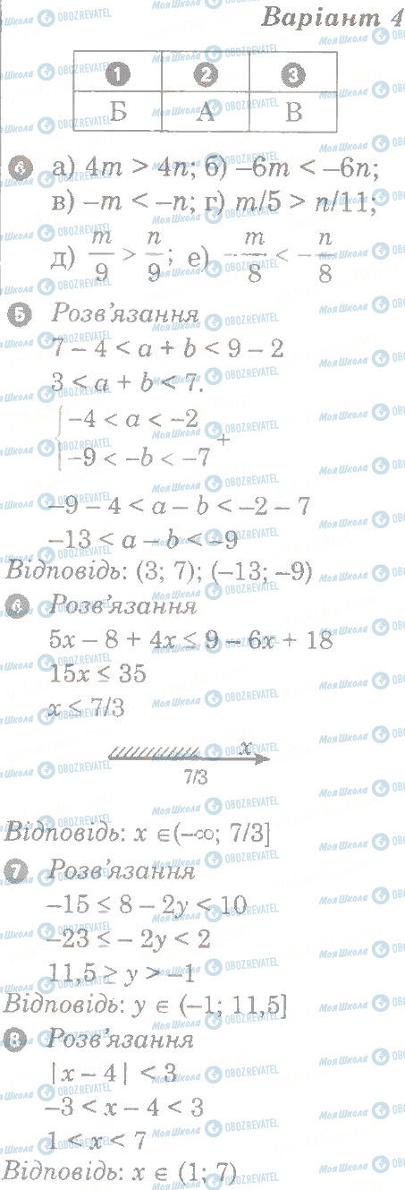 ГДЗ Алгебра 9 класс страница 4