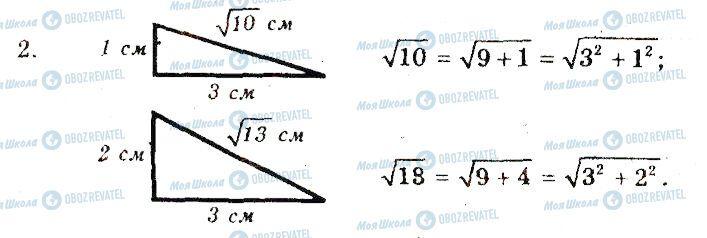 ГДЗ Геометрия 8 класс страница 2