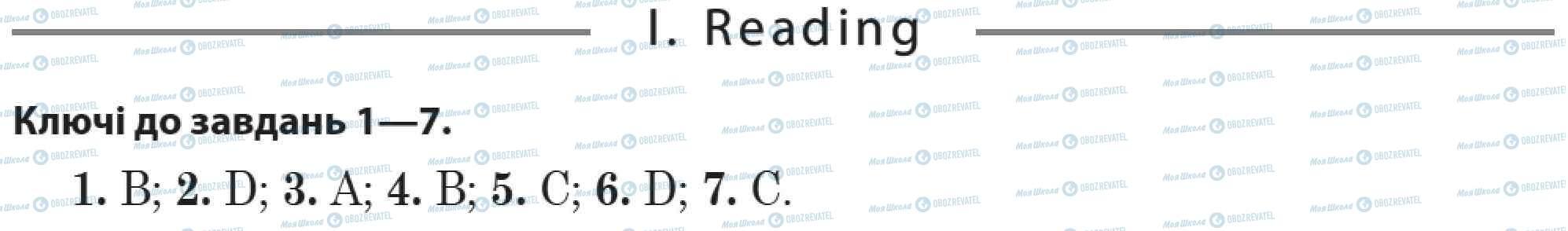 ДПА Английский язык 11 класс страница 1. Reading