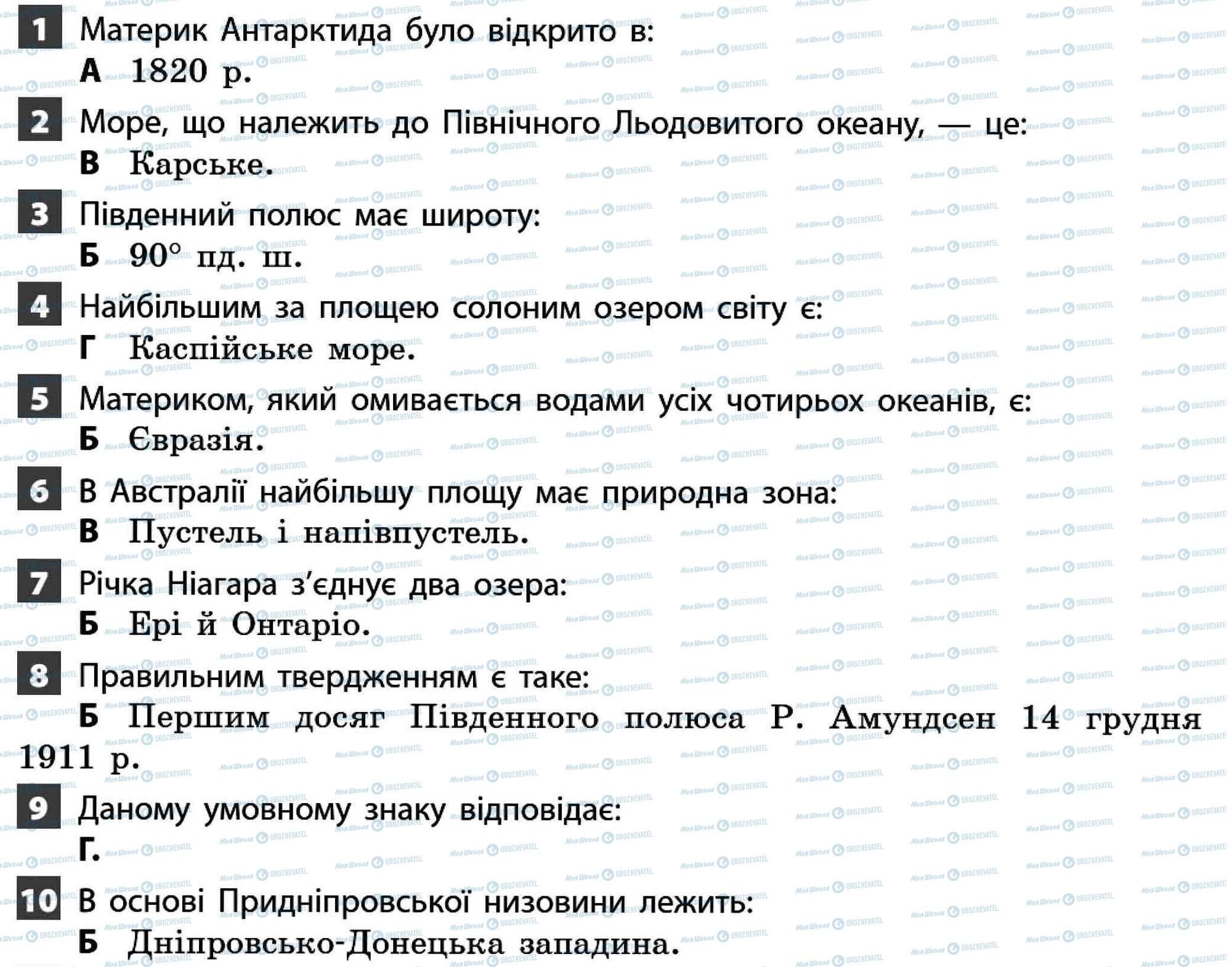 ДПА Географія 11 клас сторінка 1-10