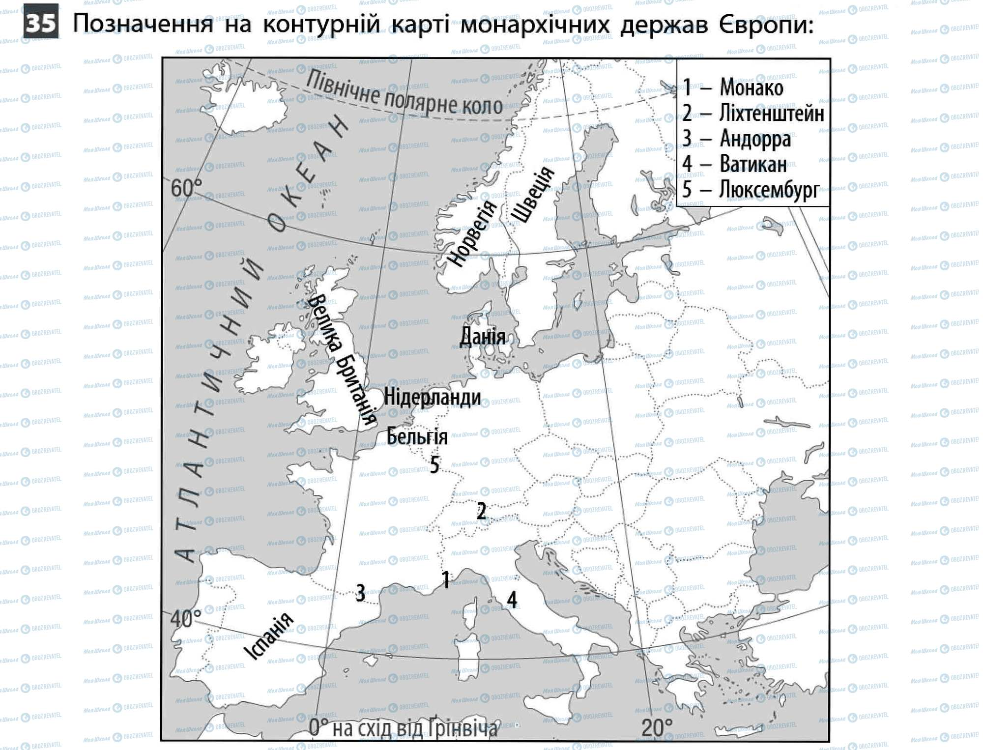 ДПА Географія 11 клас сторінка 35