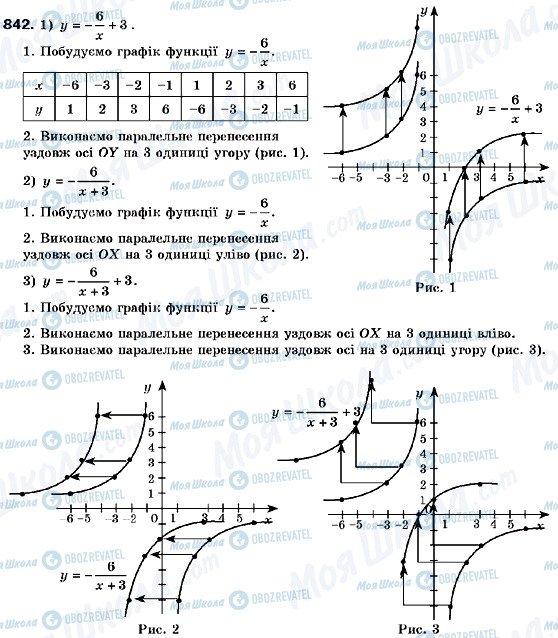 ГДЗ Алгебра 9 класс страница 842
