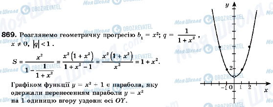 ГДЗ Алгебра 9 класс страница 869