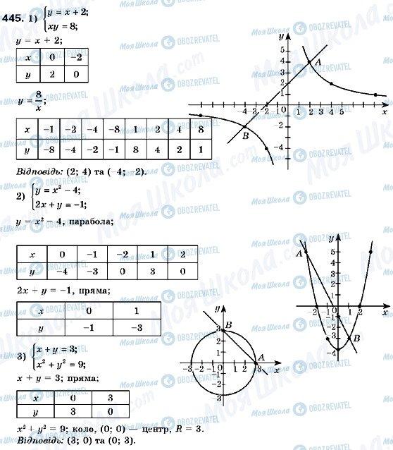 ГДЗ Алгебра 9 класс страница 445