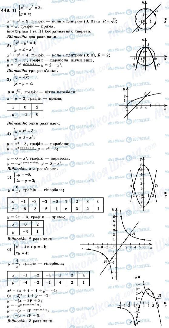 ГДЗ Алгебра 9 класс страница 448