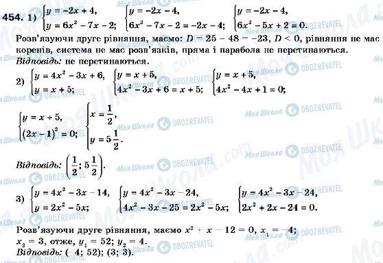 ГДЗ Алгебра 9 класс страница 454