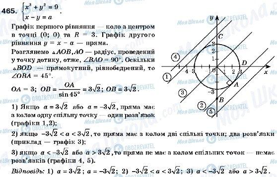 ГДЗ Алгебра 9 класс страница 465