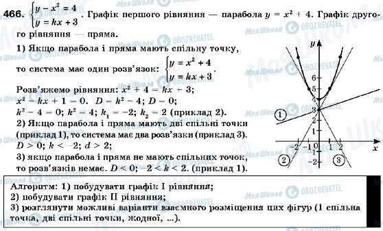 ГДЗ Алгебра 9 класс страница 466