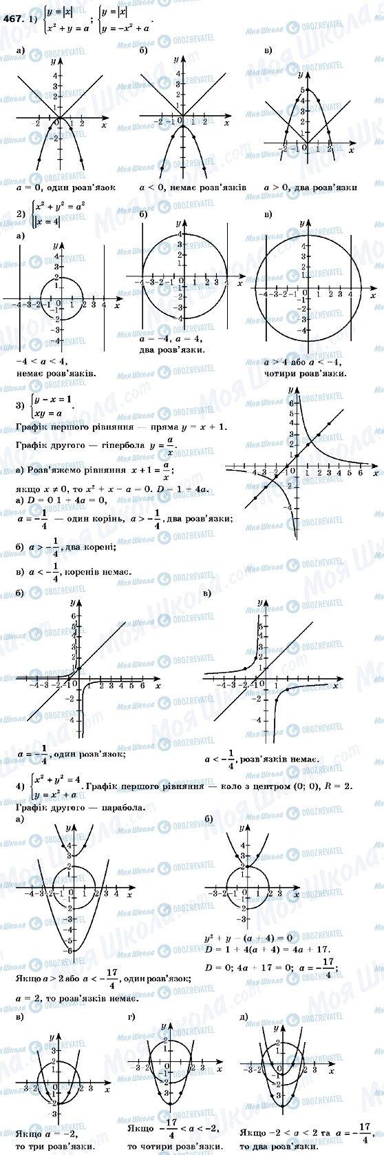 ГДЗ Алгебра 9 класс страница 467
