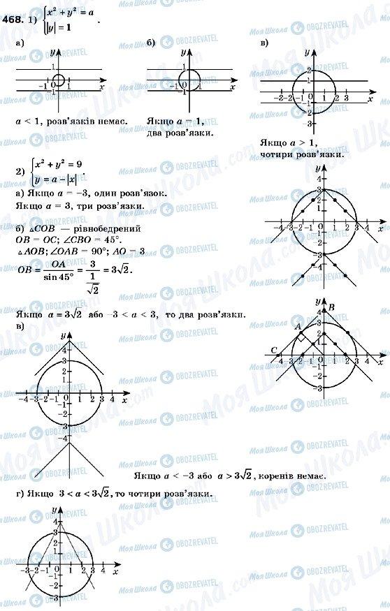 ГДЗ Алгебра 9 класс страница 468
