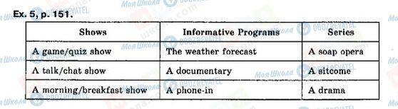 ГДЗ Англійська мова 9 клас сторінка P151, ex5