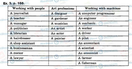 ГДЗ Англійська мова 9 клас сторінка P166, ex3