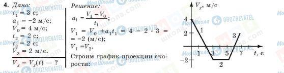 ГДЗ Фізика 9 клас сторінка 4