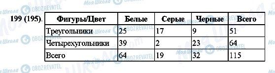 ГДЗ Математика 5 клас сторінка 199(195)