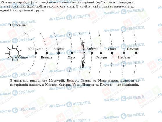 ГДЗ Астрономія 11 клас сторінка 1