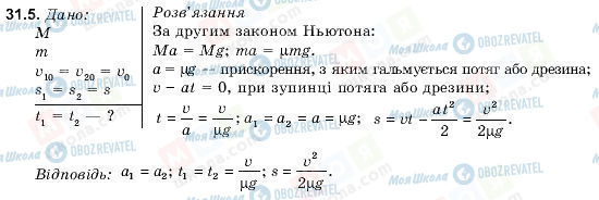 ГДЗ Фізика 9 клас сторінка 31.5