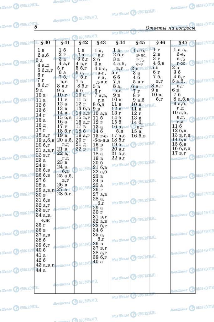 Підручники Біологія 10 клас сторінка 205