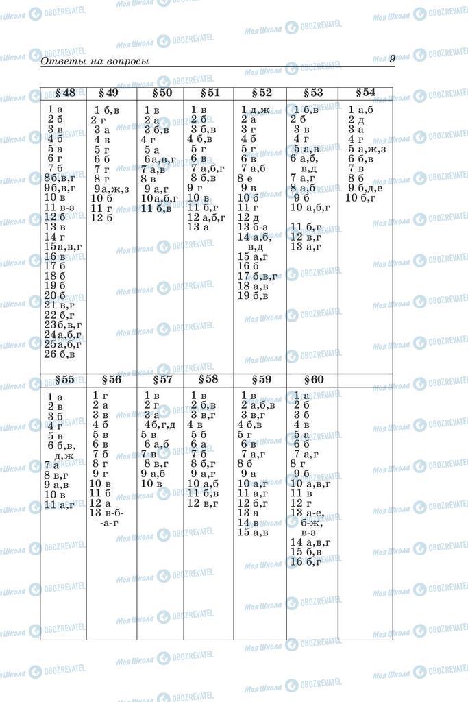 Підручники Біологія 10 клас сторінка 206