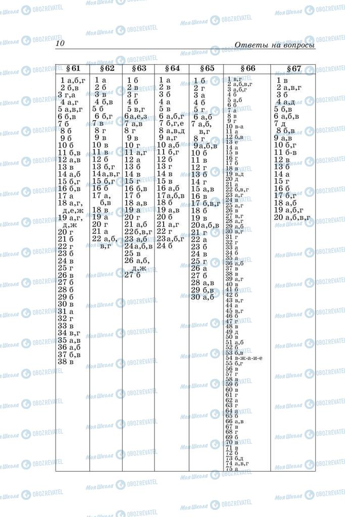 Підручники Біологія 10 клас сторінка 207