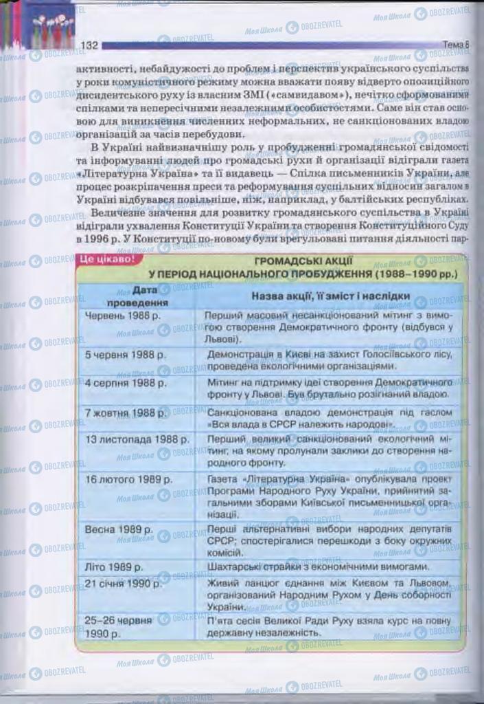 Підручники Людина і світ 11 клас сторінка 132