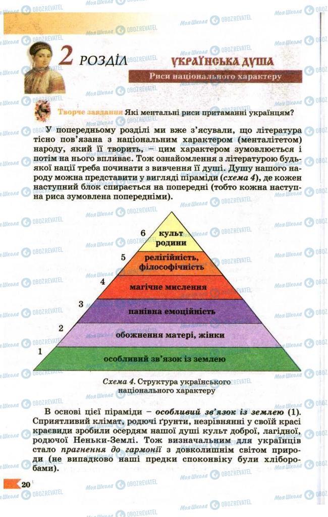 Підручники Українська література 9 клас сторінка  20