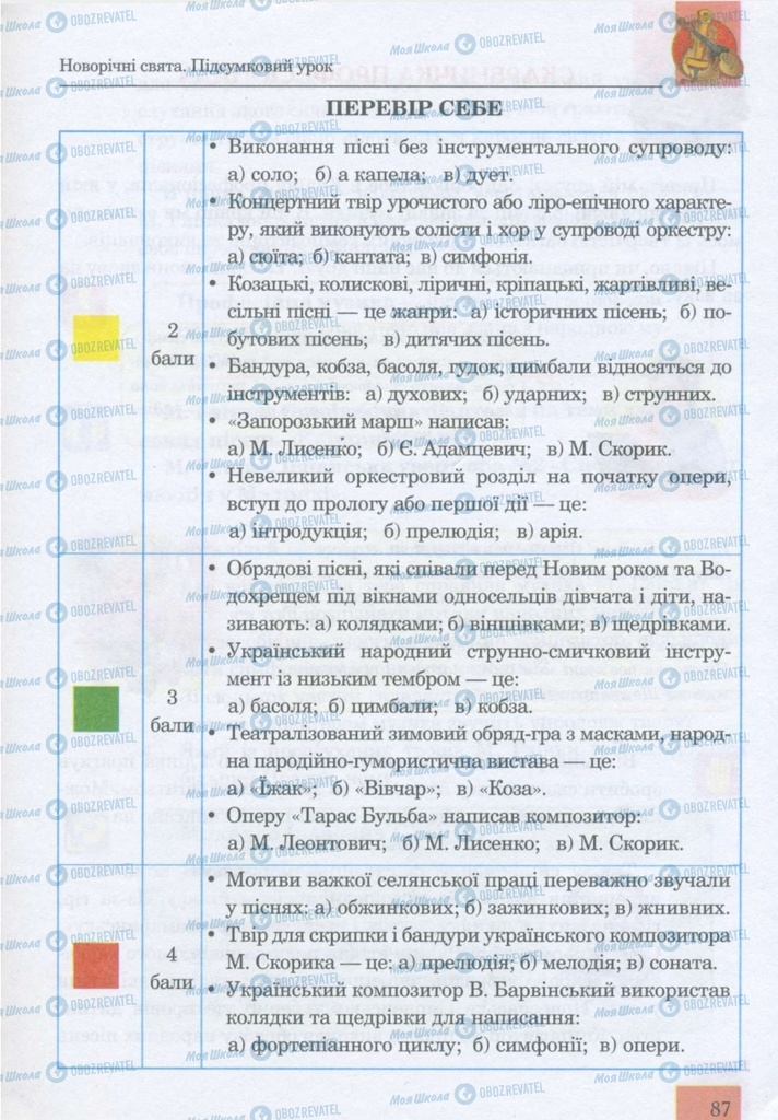 Учебники Музыка 5 класс страница 87