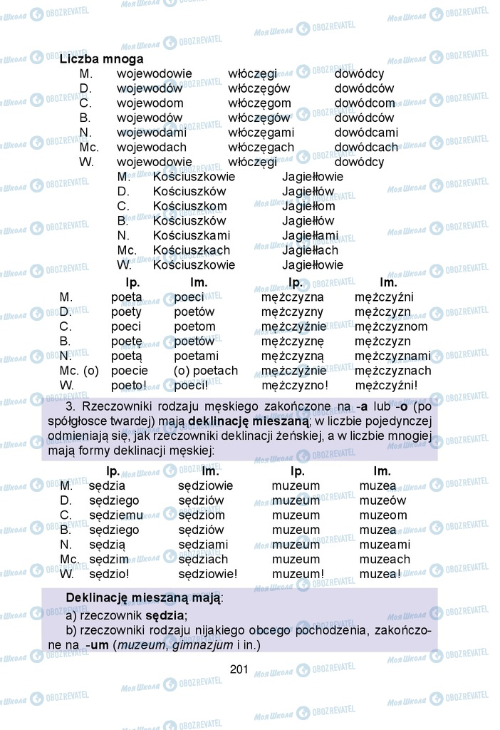 Учебники Польский язык 5 класс страница 201