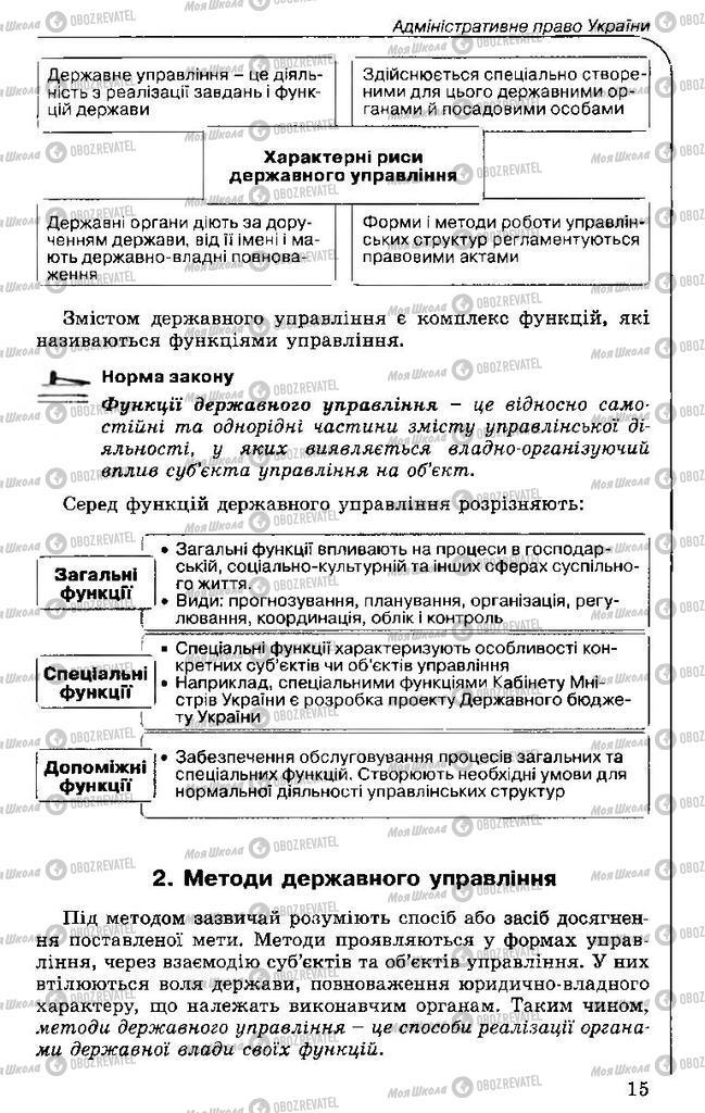Підручники Правознавство 11 клас сторінка 15
