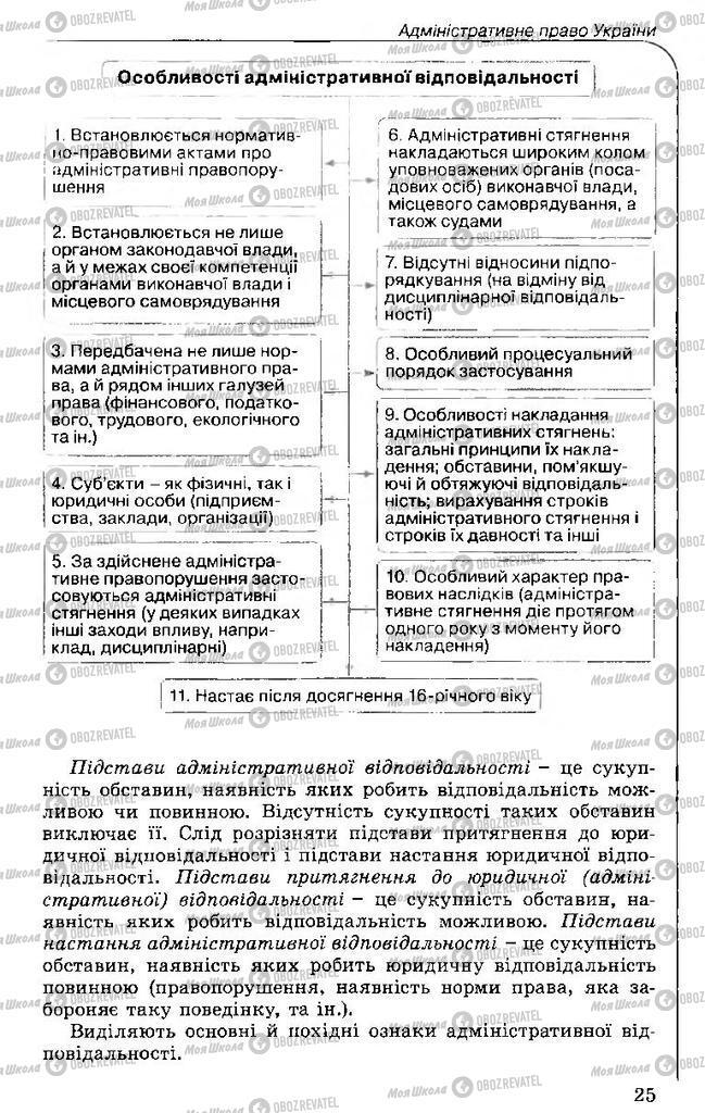 Учебники Правоведение 11 класс страница 25