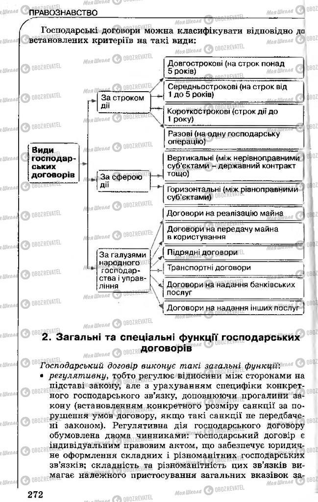 Підручники Правознавство 11 клас сторінка 272