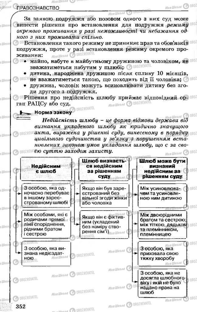Підручники Правознавство 11 клас сторінка 352