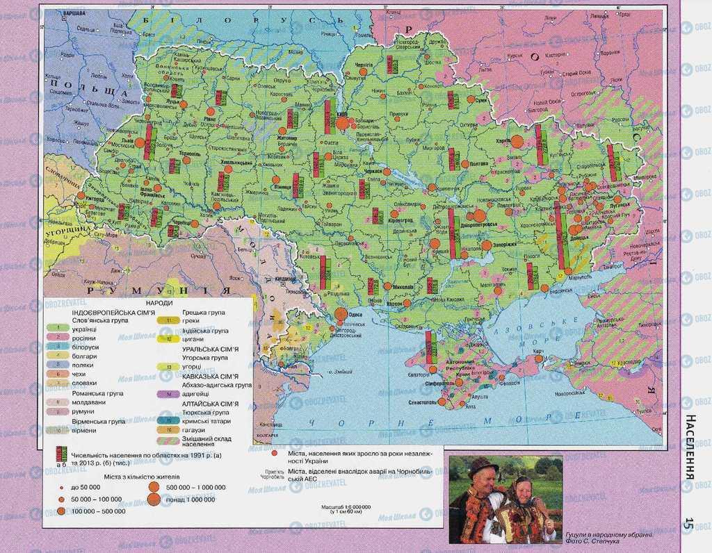 Підручники Історія України 11 клас сторінка  15