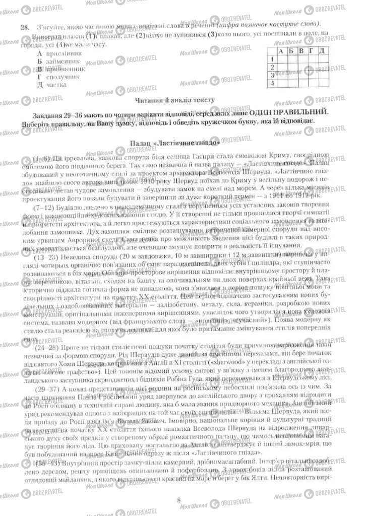 Учебники Укр мова 11 класс страница 8