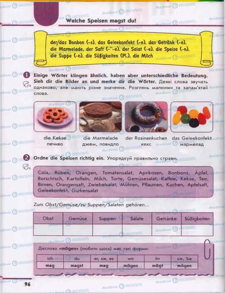 Учебники Немецкий язык 6 класс страница  96